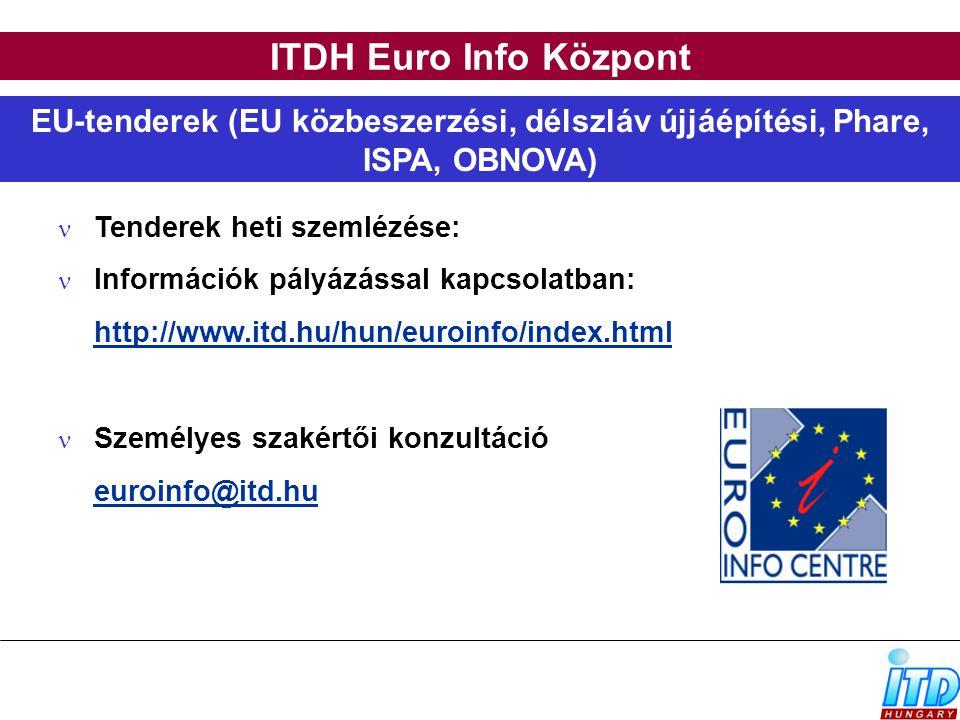 ITDH Euro Info Központ EU-tenderek (EU közbeszerzési, délszláv újjáépítési, Phare, ISPA, OBNOVA) Tenderek heti szemlézése: Információk pályázással kap