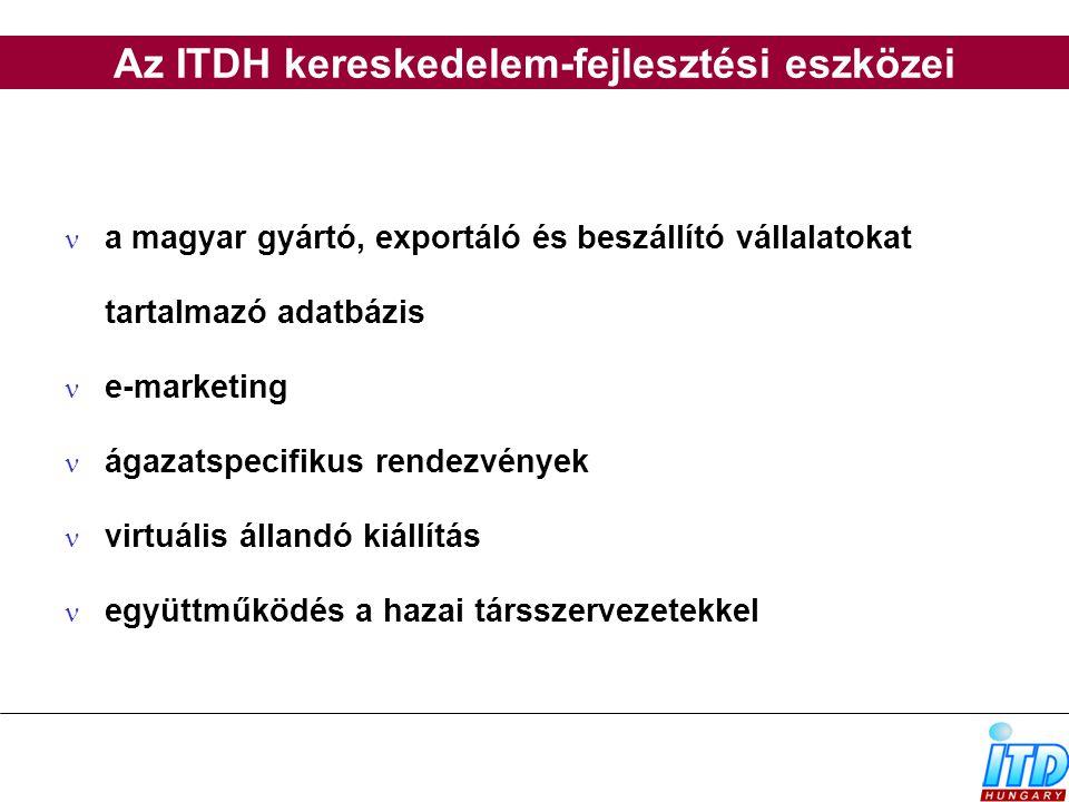 Az ITDH kereskedelem-fejlesztési eszközei a magyar gyártó, exportáló és beszállító vállalatokat tartalmazó adatbázis e-marketing ágazatspecifikus rend