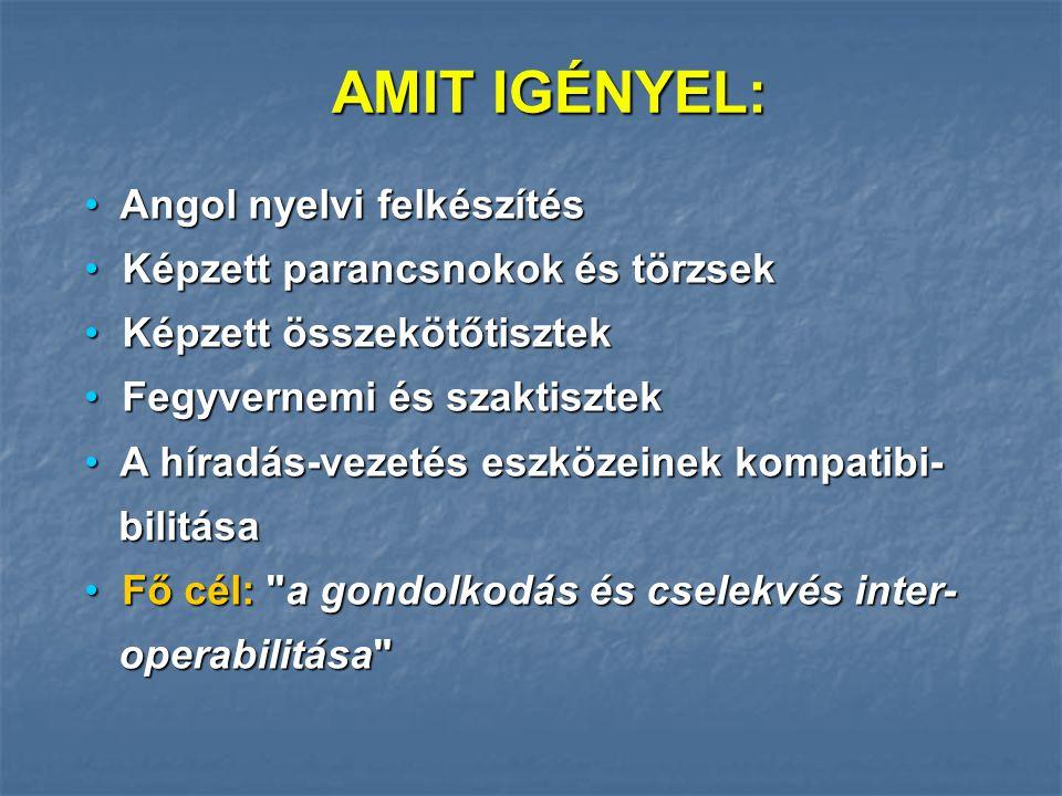 AMIT IGÉNYEL: Angol nyelvi felkészítés Angol nyelvi felkészítés Képzett parancsnokok és törzsek Képzett parancsnokok és törzsek Képzett összekötőtisztek Képzett összekötőtisztek Fegyvernemi és szaktisztek Fegyvernemi és szaktisztek A híradás-vezetés eszközeinek kompatibi- A híradás-vezetés eszközeinek kompatibi- bilitása bilitása Fő cél: a gondolkodás és cselekvés inter- Fő cél: a gondolkodás és cselekvés inter- operabilitása operabilitása