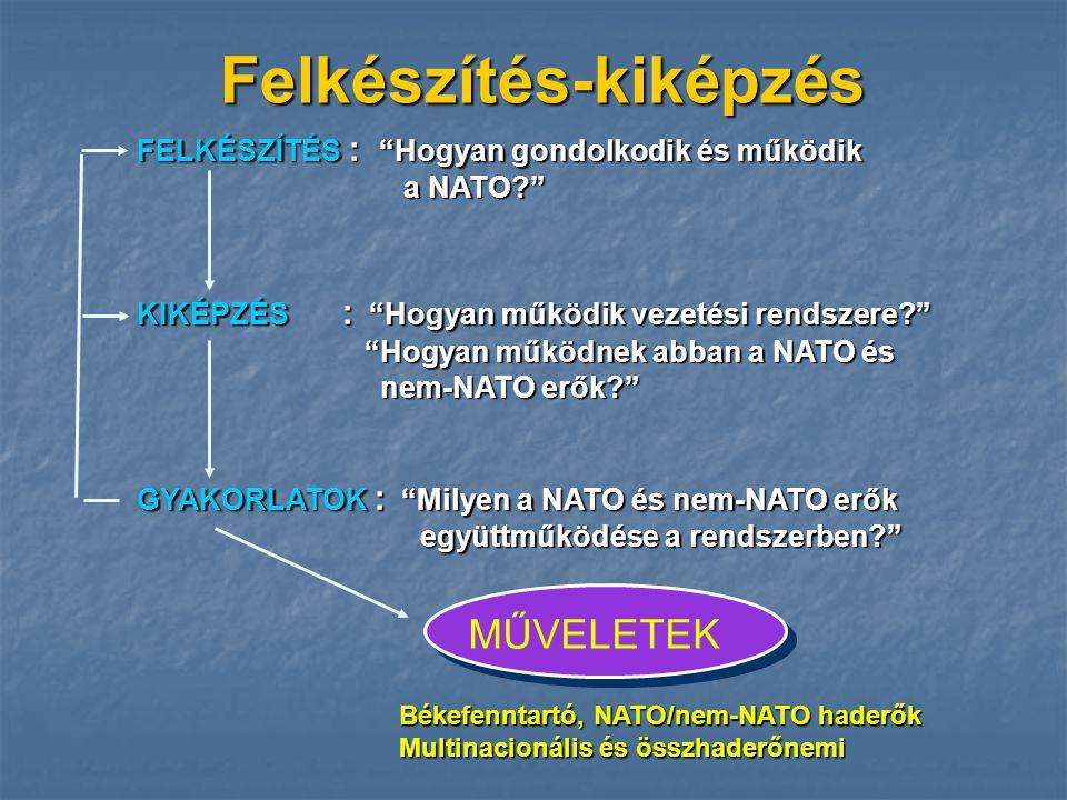 Felkészítés-kiképzés Felkészítés-kiképzés FELKÉSZÍTÉS : Hogyan gondolkodik és működik a NATO? KIKÉPZÉS : Hogyan működik vezetési rendszere? Hogyan működnek abban a NATO és Hogyan működnek abban a NATO és nem-NATO erők? nem-NATO erők? GYAKORLATOK : Milyen a NATO és nem-NATO erők együttműködése a rendszerben? együttműködése a rendszerben? MŰVELETEK Békefenntartó, NATO/nem-NATO haderők Multinacionális és összhaderőnemi