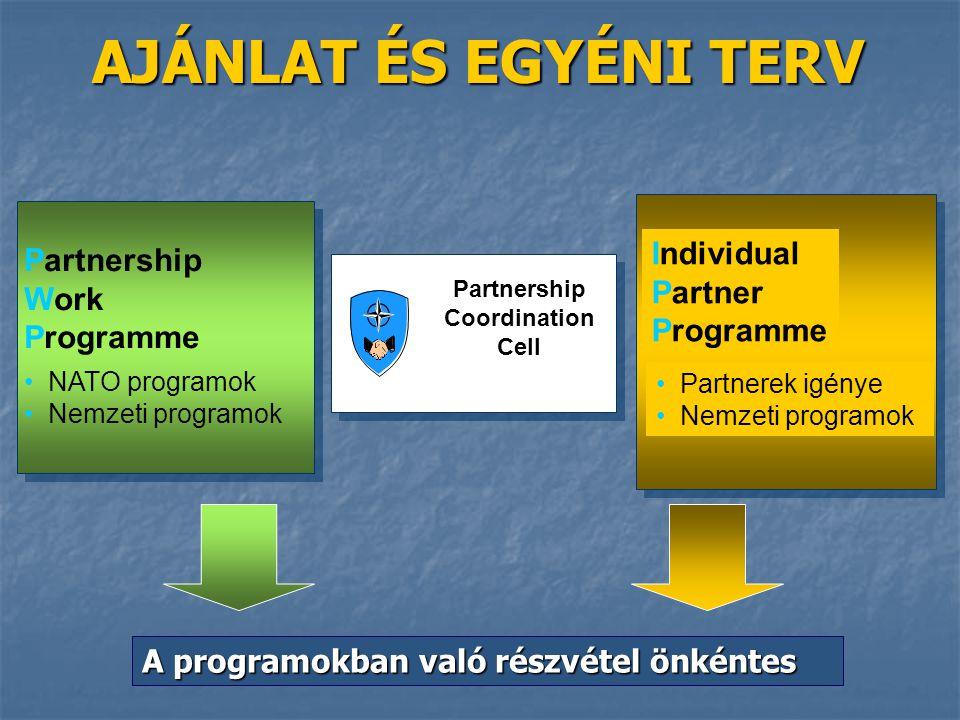 Partnership Work Programme NATO programok Nemzeti programok Partnership Coordination Cell Individual Partner Programme Partnerek igénye Nemzeti programok AJÁNLAT ÉS EGYÉNI TERV A programokban való részvétel önkéntes