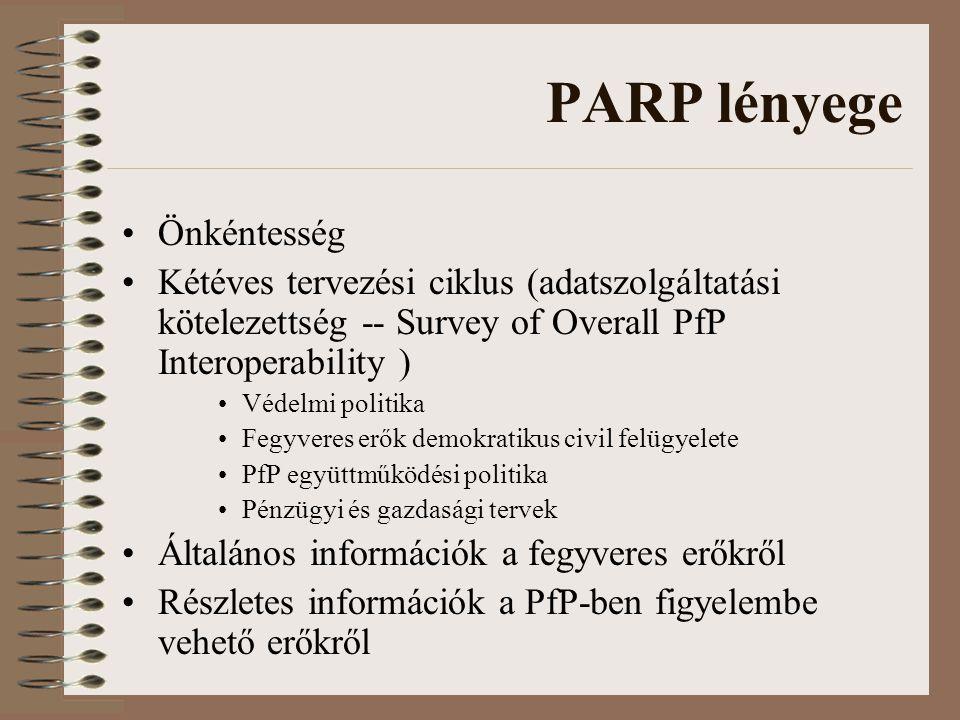 PARP lényege Önkéntesség Kétéves tervezési ciklus (adatszolgáltatási kötelezettség -- Survey of Overall PfP Interoperability ) Védelmi politika Fegyveres erők demokratikus civil felügyelete PfP együttműködési politika Pénzügyi és gazdasági tervek Általános információk a fegyveres erőkről Részletes információk a PfP-ben figyelembe vehető erőkről