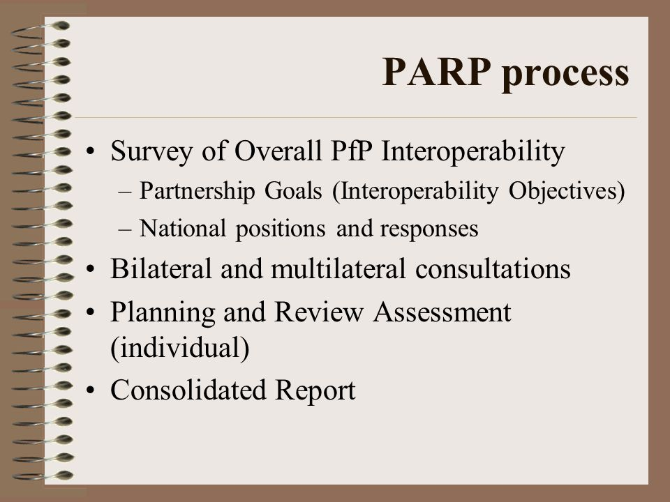 PARP process Survey of Overall PfP Interoperability –Partnership Goals (Interoperability Objectives) –National positions and responses Bilateral and multilateral consultations Planning and Review Assessment (individual) Consolidated Report