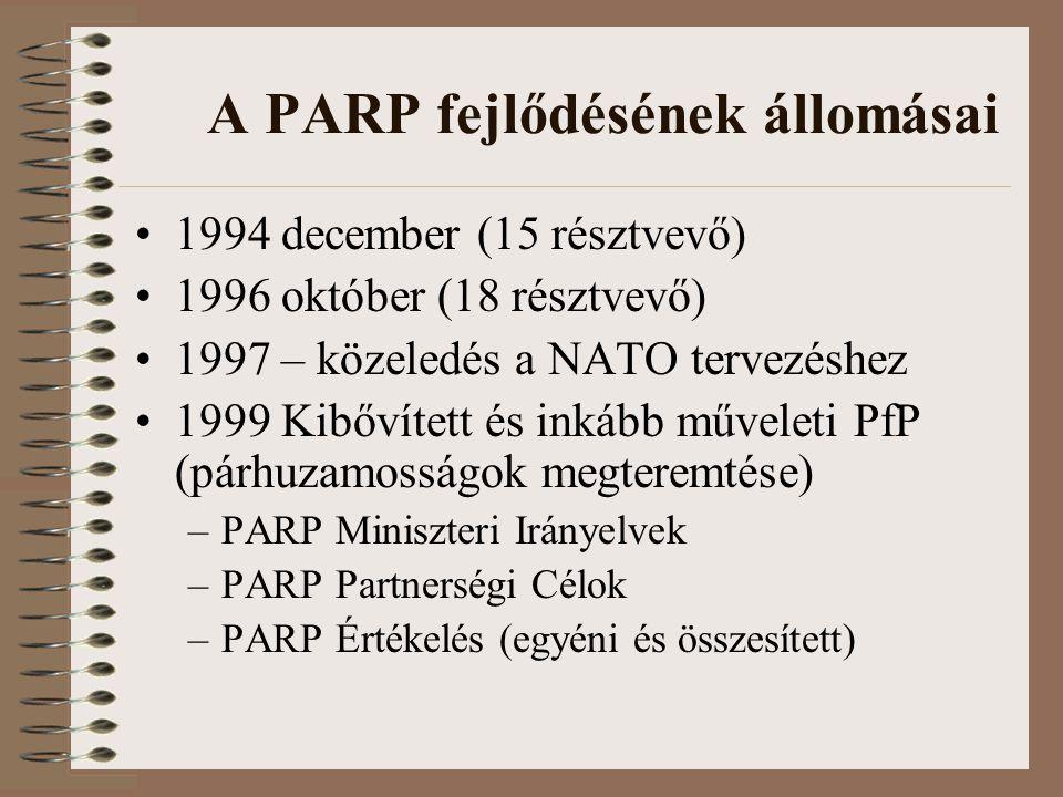 A PARP fejlődésének állomásai 1994 december (15 résztvevő) 1996 október (18 résztvevő) 1997 – közeledés a NATO tervezéshez 1999 Kibővített és inkább műveleti PfP (párhuzamosságok megteremtése) –PARP Miniszteri Irányelvek –PARP Partnerségi Célok –PARP Értékelés (egyéni és összesített)