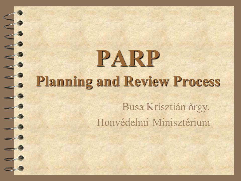A PARP fejlődésének állomásai 4 1994 december (15 résztvevő) 1.
