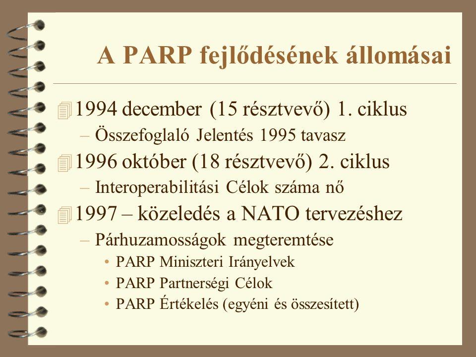 Kibővített és méginkább műveleti PfP - 1999 Politikai-katonai együttműködés OCC - Műveleti Képesség Koncepció visszacsatolás a felajánlott erők műveleti képességéről PARP kiterjesztése együttműködés további bővítése Tagsági Akcióterv - Politikai együttműködés Politikai-gazdasági aspektusok Védelem-fegyveres erők Erőforrások Biztonság- titokvédelem Jogi feltételrendszer