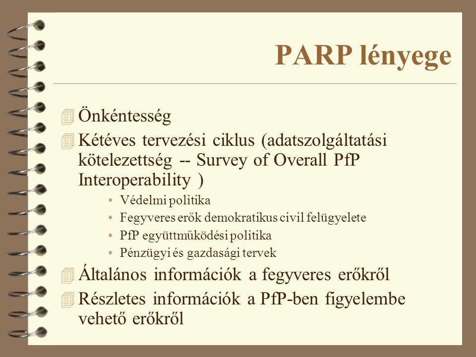 PARP lényege 4 Önkéntesség 4 Kétéves tervezési ciklus (adatszolgáltatási kötelezettség -- Survey of Overall PfP Interoperability ) Védelmi politika Fegyveres erők demokratikus civil felügyelete PfP együttműködési politika Pénzügyi és gazdasági tervek 4 Általános információk a fegyveres erőkről 4 Részletes információk a PfP-ben figyelembe vehető erőkről