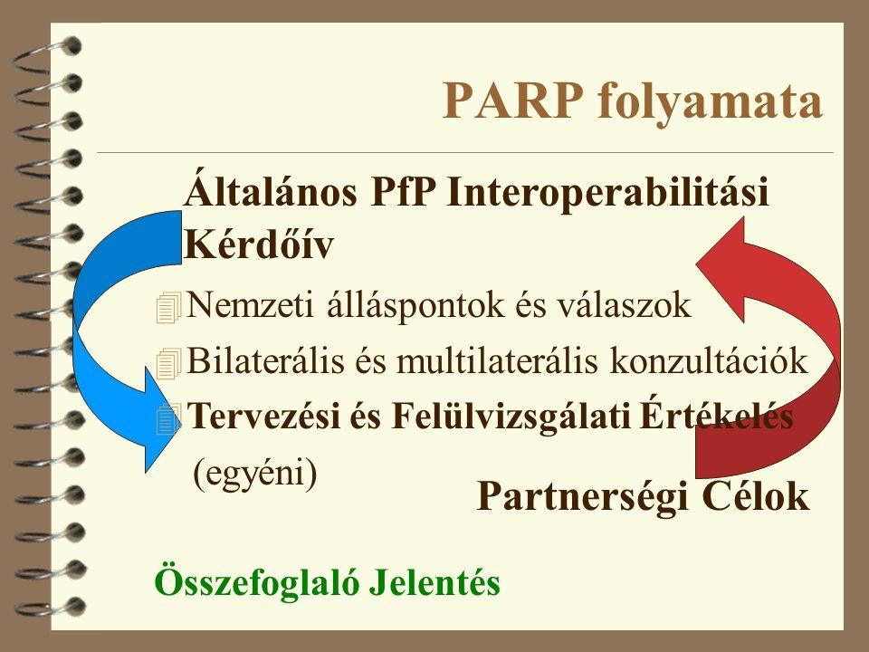 PARP előnyei [1] â Önkéntes (javaslatok - nem utasítások) â Politikai kapcsolatok javítása, részvétel a nemzetközi politikai döntéshozatalban â Segítség a haderőreform végrehajtásában (konzultációk, programok, feladatok stb.) â Független értékelés az ország és a haderő helyzetéről - a tervekről és a végrehajtás eredményeiről
