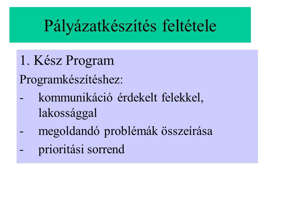 Pályázatkészítés feltétele 1. Kész Program Programkészítéshez: -kommunikáció érdekelt felekkel, lakossággal -megoldandó problémák összeírása -prioritá