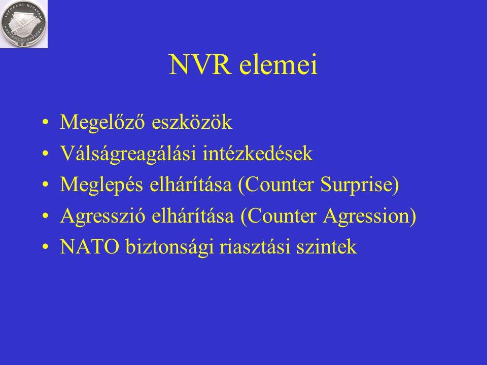 NVR elemei Megelőző eszközök Válságreagálási intézkedések Meglepés elhárítása (Counter Surprise) Agresszió elhárítása (Counter Agression) NATO biztons