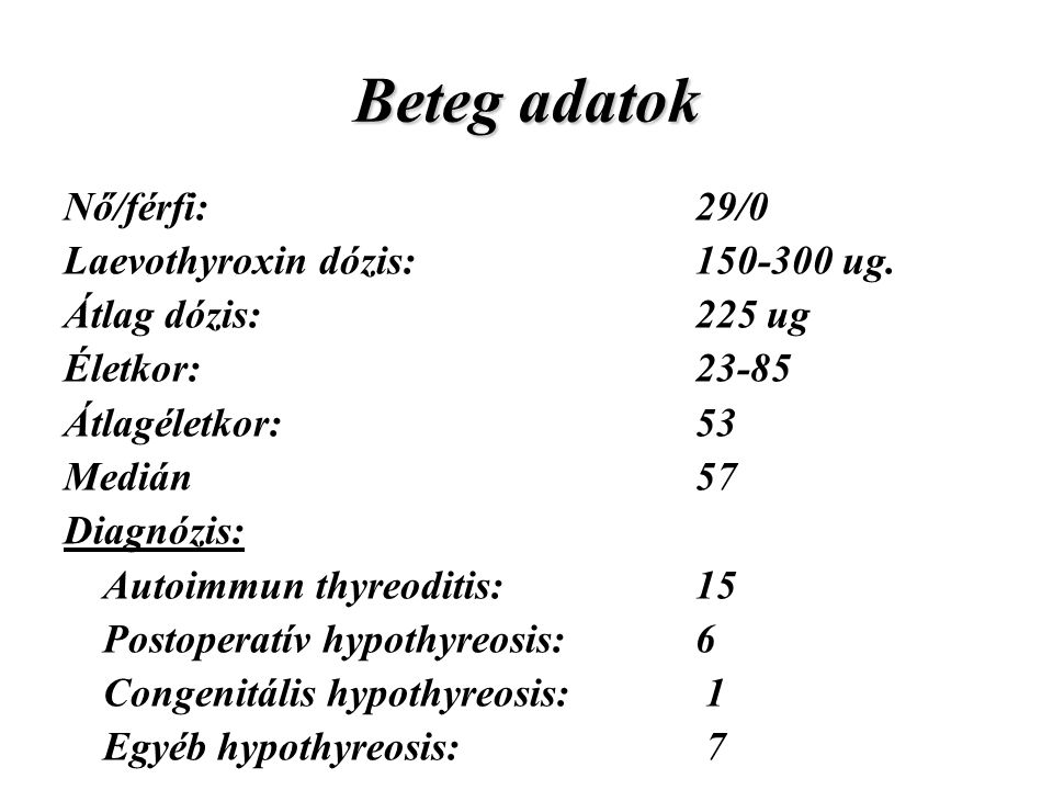 Beteg adatok Nő/férfi:29/0 Laevothyroxin dózis:150-300 ug. Átlag dózis:225 ug Életkor:23-85 Átlagéletkor:53 Medián57 Diagnózis: Autoimmun thyreoditis: