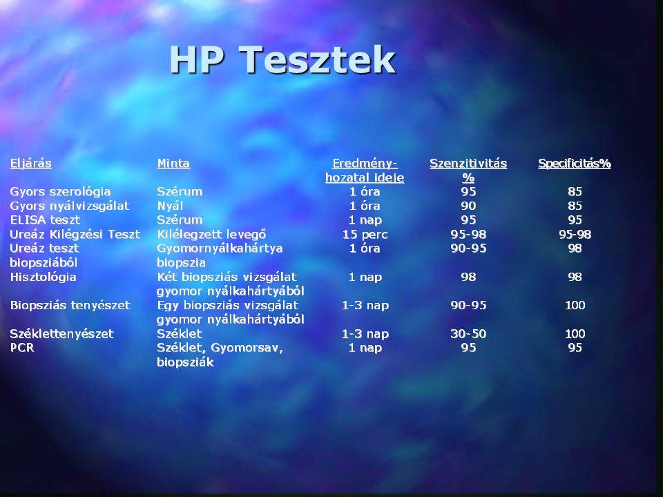 HP Tesztek