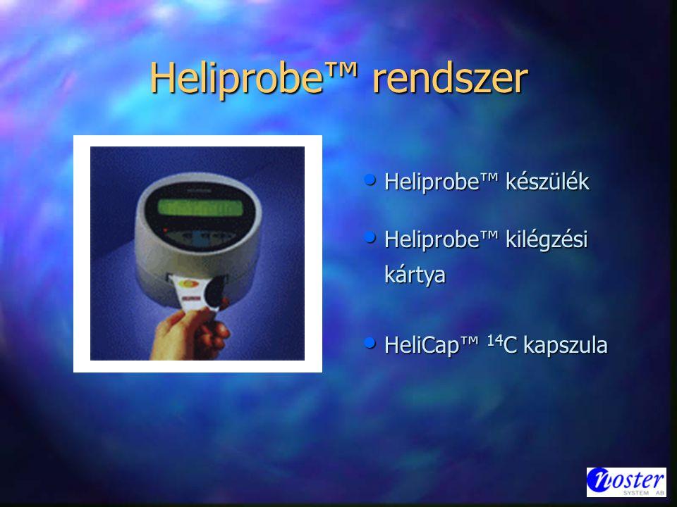 Heliprobe™ rendszer Heliprobe™ készülék Heliprobe™ készülék Heliprobe™ kilégzési kártya Heliprobe™ kilégzési kártya HeliCap™ 14 C kapszula HeliCap™ 14