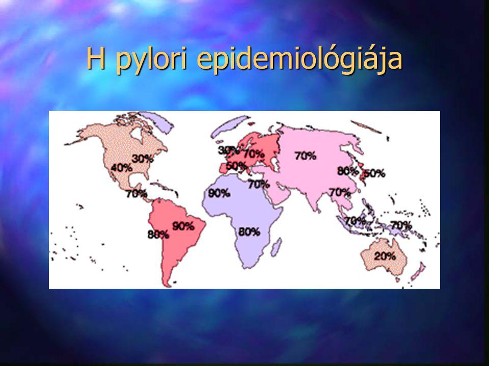 H pylori és betegségek A világ népességének a fele fertőzött 100 %gyomorszerkezet sérülése Sok fertőzött egyén nem beteg (lappangás) 17 % Peptikus fekély (nyombélfekélyes betegek 90%-a, gyomorfekélyes betegek 70%-a Hp-val fertőzött) Hp-val fertőzött) 2 %Gyomorrák (betegek 85%-a Hp-val fertőzött) X %Emésztési zavar (emésztési zavarban (diszpepszia) (nincs fekély) szenvedő, nem fekélybetegek 50%-a Hp-val fertőzött) Malt limfóma Koszorúér betegség Egyéb