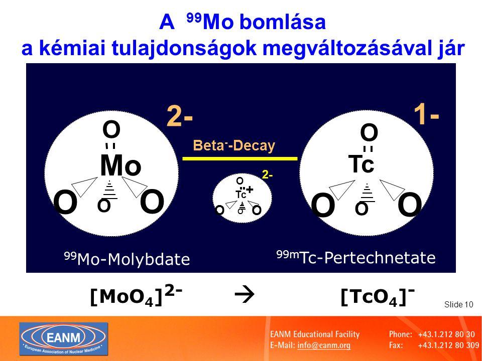 Slide 11 A technécium-generátor megtervezése A 99 Mo adszorpciója aluminium-oxidot (gyenge anioncserélőt) tartalmazó oszlopon A 99m Tc elúciója 0,9% NaCl oldattal first Technetium Generator from Brookhaven, USA http://www.bnl.gov/bnlweb/history/historicimages.asp