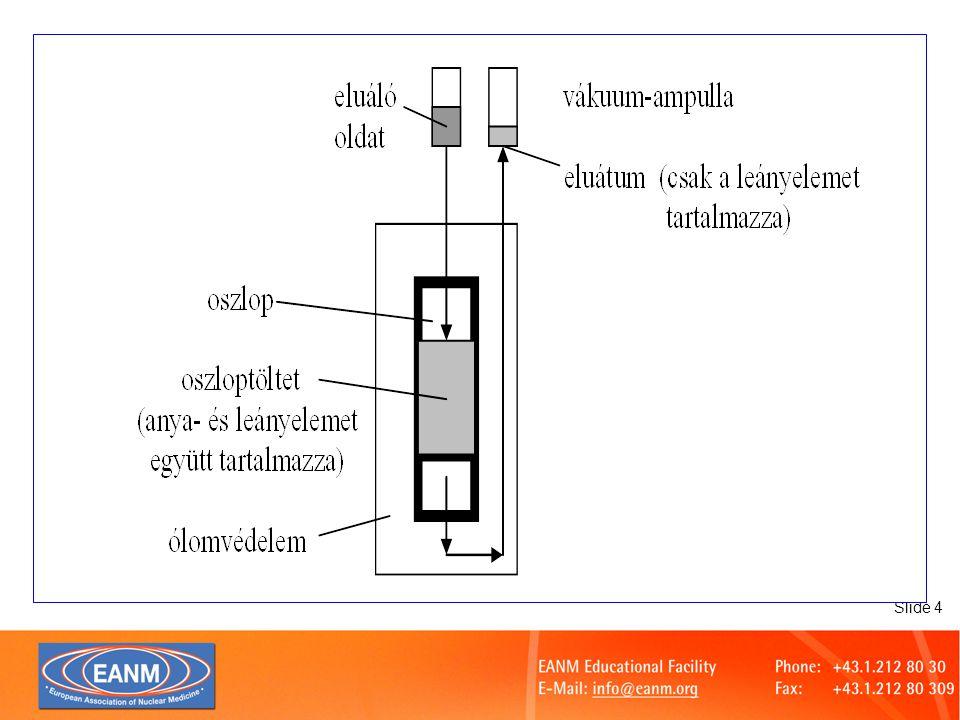 Slide 5 Izotópgenerátorok