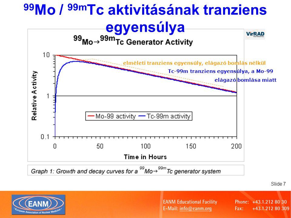 Slide 8 Megkapható 99m Tc aktivitás, 24 óránként történő elúciókor