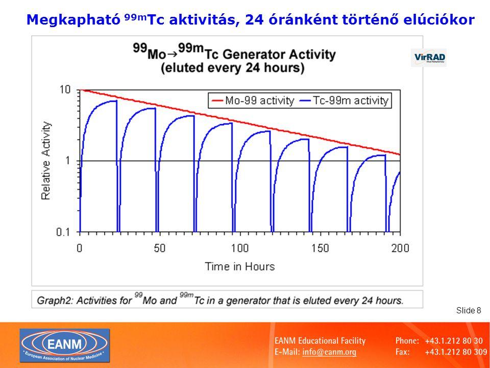 Slide 9 Milyen aktivitást kaphatok a generátorból.