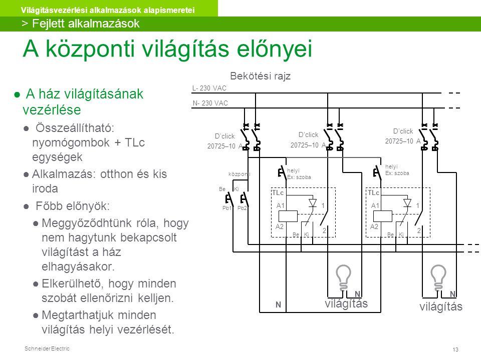Schneider Electric 13 Világításvezérlési alkalmazások alapismeretei A központi világítás előnyei Bekötési rajz L- 230 VAC N- 230 VAC N A1 A2 1 2 BeKi N világítás központi BeKi A1 A2 1 2 BeKi N világítás Pb1Pb2 helyi Ex: szoba helyi Ex: szoba TLc D'click 20725–10 A D'click 20725–10 A D'click 20725–10 A ● A ház világításának vezérlése ● Összeállítható: nyomógombok + TLc egységek ●Alkalmazás: otthon és kis iroda ● Főbb előnyök: ●Meggyőződhtünk róla, hogy nem hagytunk bekapcsolt világítást a ház elhagyásakor.