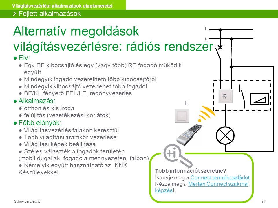 Schneider Electric 15 Világításvezérlési alkalmazások alapismeretei Alternatív megoldások világításvezérlésre: rádiós rendszer ●Elv: ●Egy RF kibocsájtó és egy (vagy több) RF fogadó működik együtt ●Mindegyik fogadó vezérelhető több kibocsájtóról ●Mindegyik kibocsájtó vezérlehet több fogadót ●BE/KI, fényerő FEL/LE, redőnyvezérlés ●Alkalmazás: ●otthon és kis iroda ●felújítás (vezetékezési korlátok) ●Főbb előnyök: ●Világításvezérlés falakon keresztül ●Több világítási áramkör vezérlése ●Világítási képek beállítása ●Széles választék a fogadók területén (mobil dugaljak, fogadó a mennyezeten, falban) ●Némelyik együtt használható az KNX Készülékekkel.