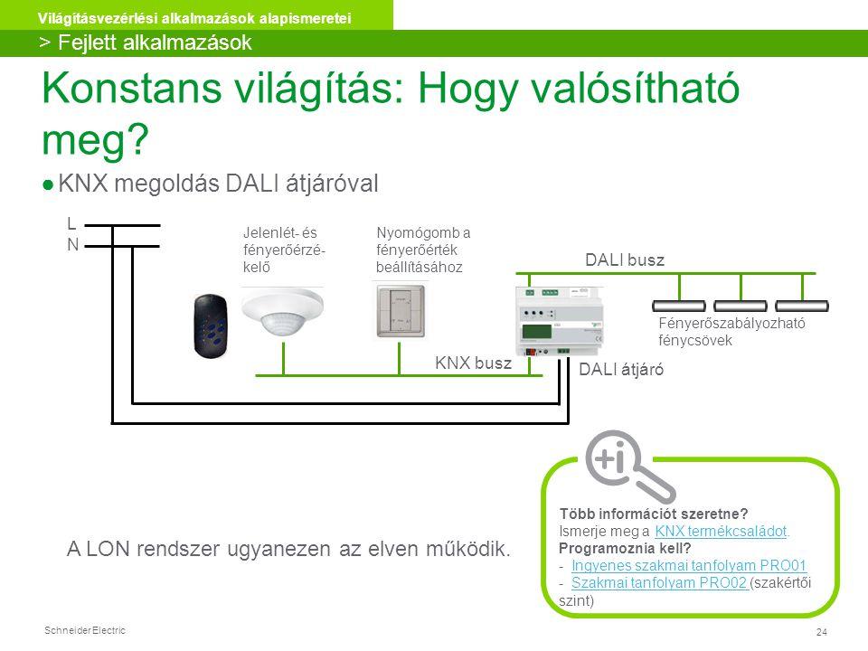 Schneider Electric 24 Világításvezérlési alkalmazások alapismeretei Konstans világítás: Hogy valósítható meg.
