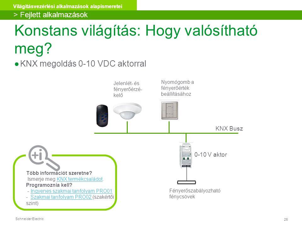 Schneider Electric 25 Világításvezérlési alkalmazások alapismeretei Konstans világítás: Hogy valósítható meg.
