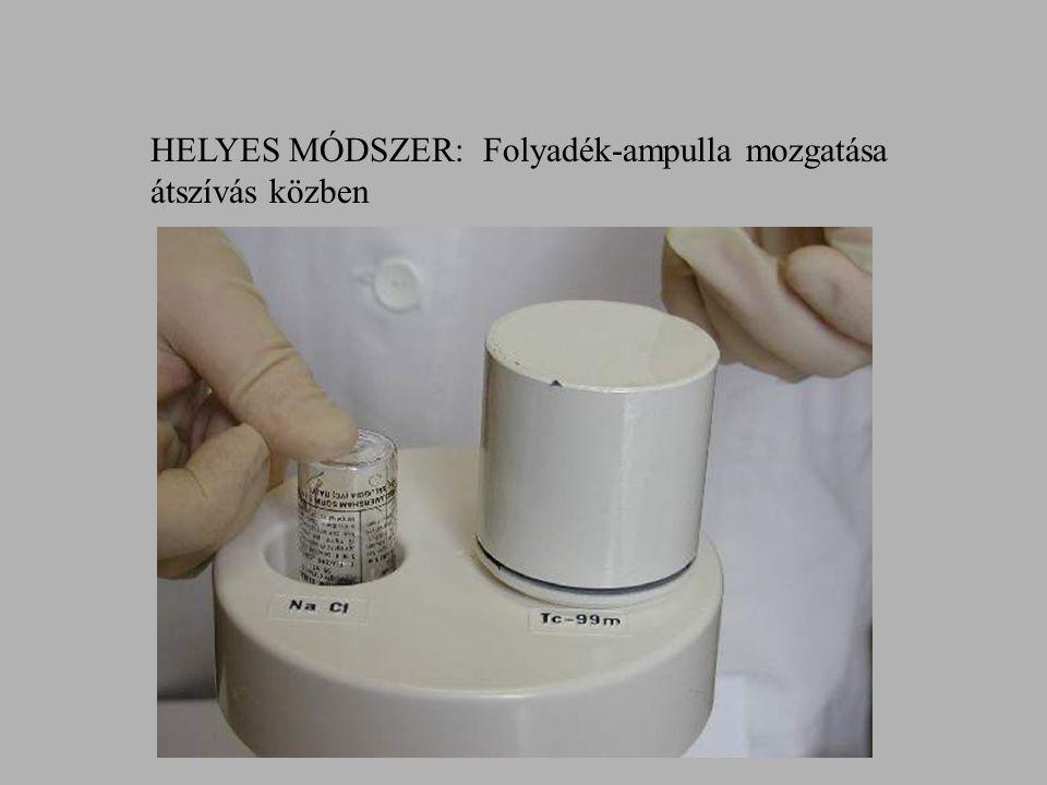 HELYES MÓDSZER: Folyadék-ampulla mozgatása átszívás közben