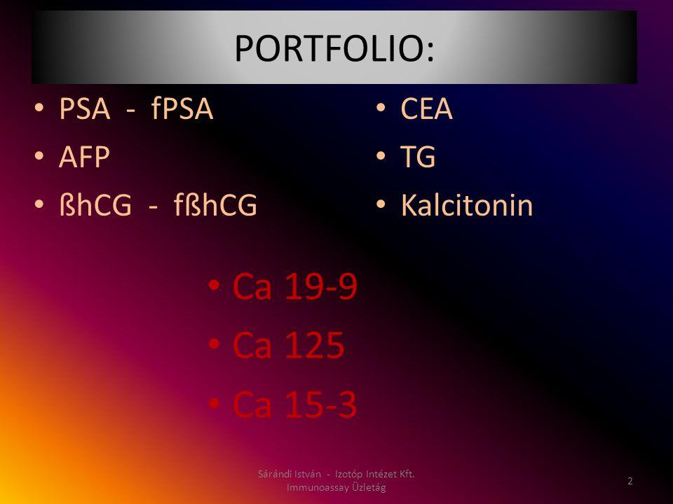 PORTFOLIO: PSA - fPSA AFP ßhCG - fßhCG Sárándi István - Izotóp Intézet Kft. Immunoassay Üzletág 2 Ca 19-9 Ca 125 Ca 15-3 CEA TG Kalcitonin