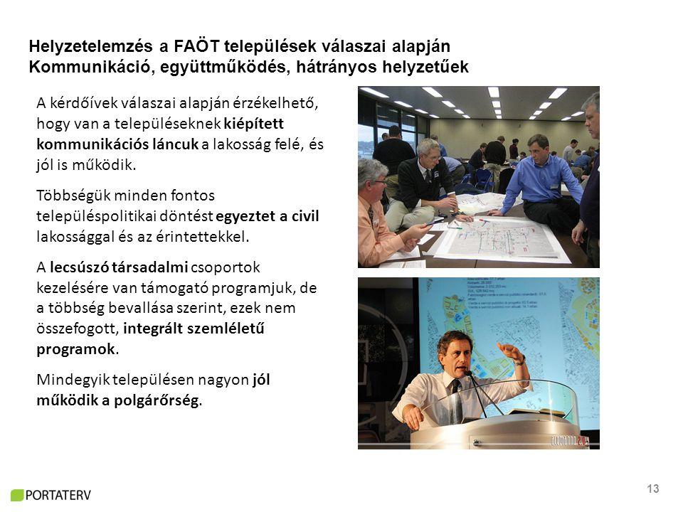 13 Helyzetelemzés a FAÖT települések válaszai alapján Kommunikáció, együttműködés, hátrányos helyzetűek A kérdőívek válaszai alapján érzékelhető, hogy van a településeknek kiépített kommunikációs láncuk a lakosság felé, és jól is működik.