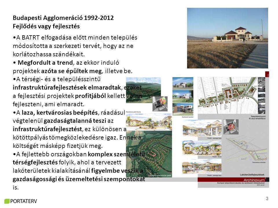 3 Budapesti Agglomeráció 1992-2012 Fejlődés vagy fejlesztés A BATRT elfogadása előtt minden település módosította a szerkezeti tervét, hogy az ne korlátozhassa szándékait.