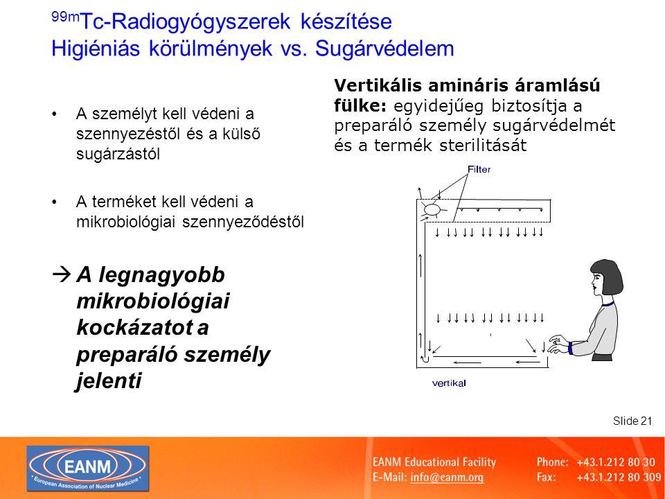 Slide 21 99m Tc-Radiogyógyszerek készítése Higiéniás körülmények vs.