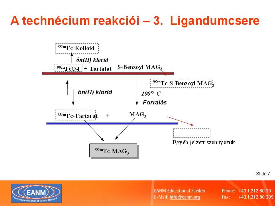 Slide 18 99m Tc-MAG3 MAG 3 wrong preparation good MAG 3 bad MAG 3 99m Tc-tartrate A radiokémiai tisztaság meghatározása HPLC-vel rossz preparálás jó MAG3 rossz Tc-tartarát készítmény