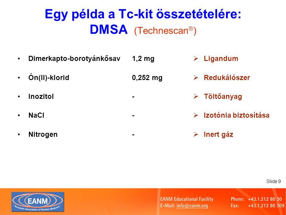 Slide 10 Másik példa a Tc-kit összetételére: DMSA, ligandumcsere (hazai) Dimerkapto-borotyánkősav1,5 mg Ón(II)-klorid dihidrát0.6 mg Ca-glükonát30 mg Aszkorbinsav0,5 mg Nitrogen  Ligandum  Redukálószer  Ligandumcsere partner  Stabilizátor  Inert gáz helyett vákuum