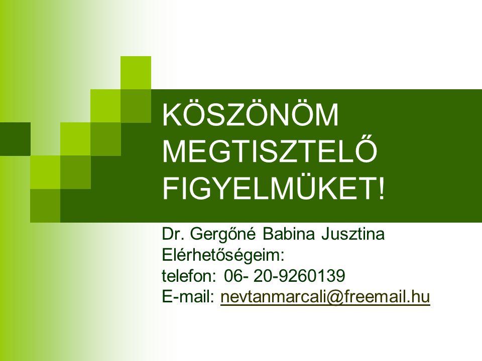 KÖSZÖNÖM MEGTISZTELŐ FIGYELMÜKET. Dr.