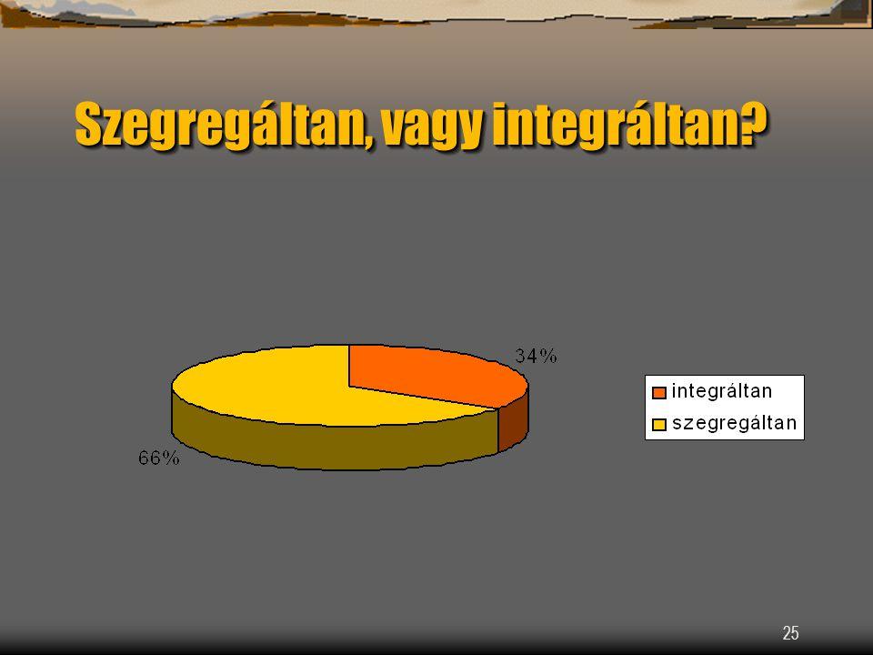 25 Szegregáltan, vagy integráltan?