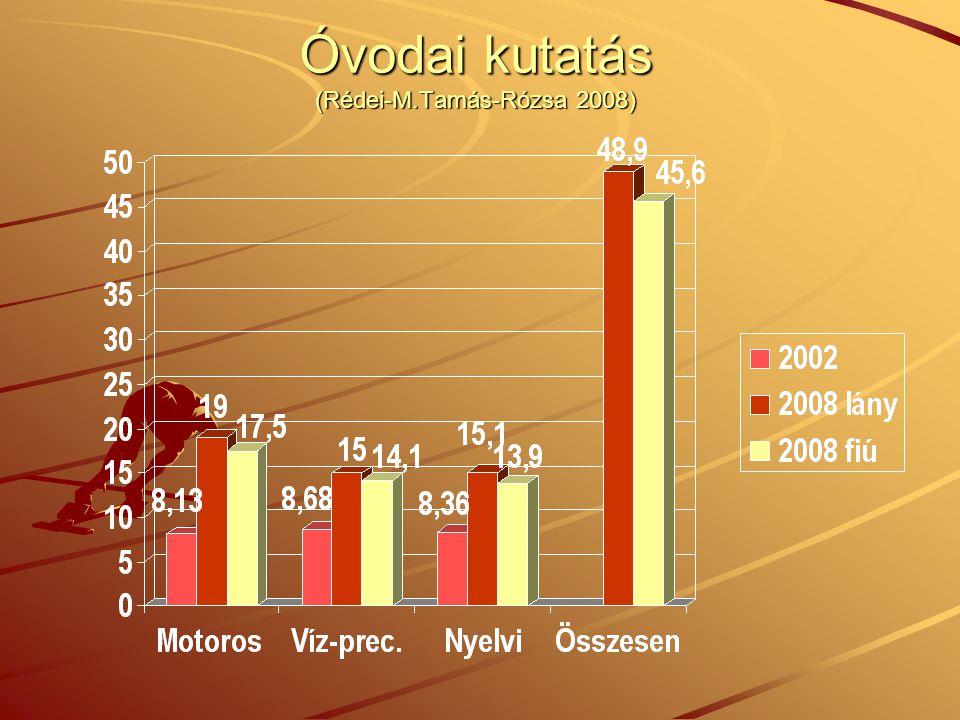Óvodai kutatás (Rédei-M.Tamás-Rózsa 2008)