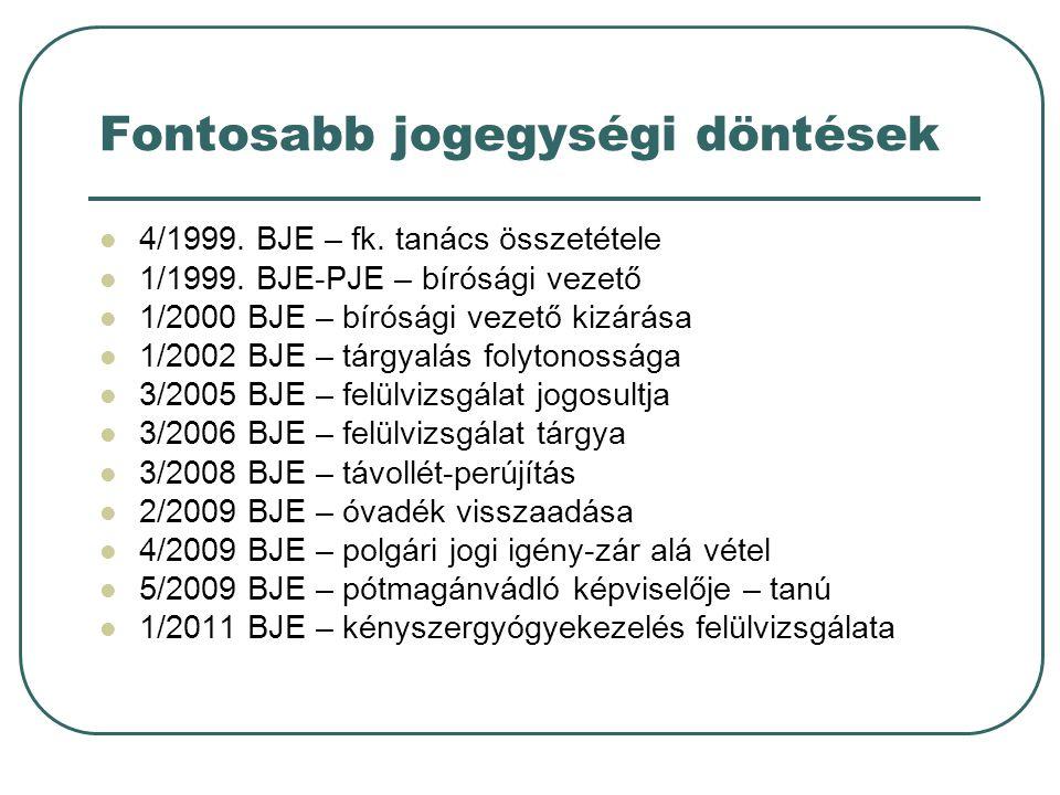 Fontosabb jogegységi döntések 4/1999. BJE – fk. tanács összetétele 1/1999.