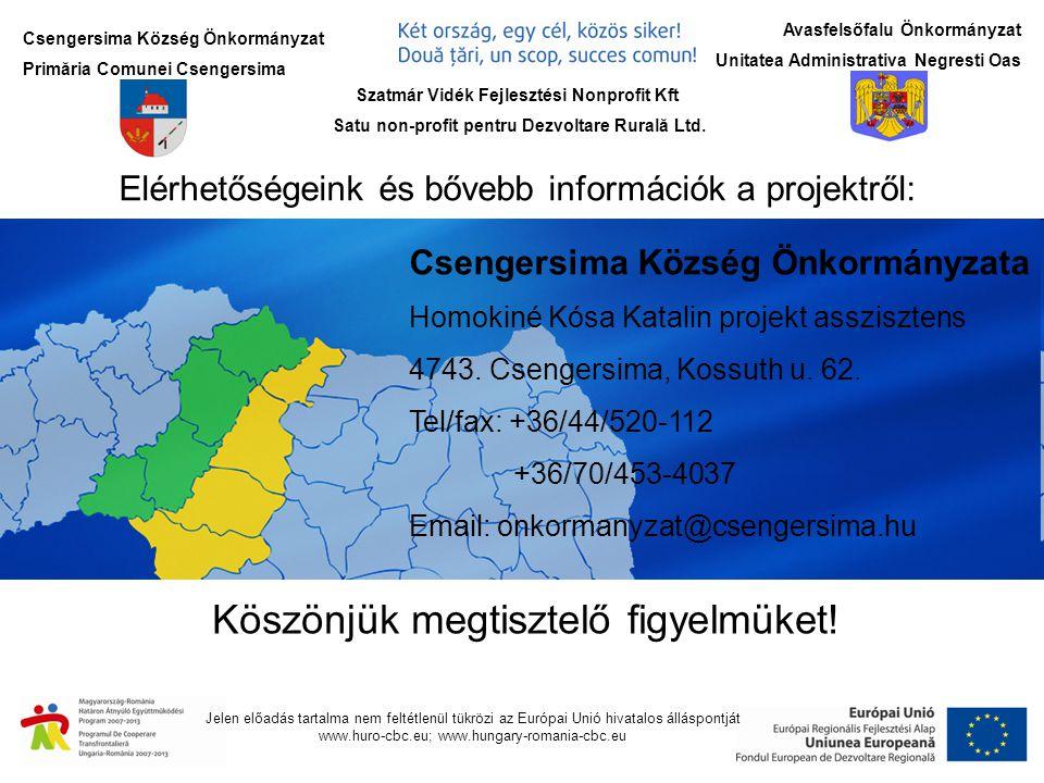 Csengersima Község Önkormányzat Primăria Comunei Csengersima Jelen előadás tartalma nem feltétlenül tükrözi az Európai Unió hivatalos álláspontját www.huro-cbc.eu; www.hungary-romania-cbc.eu Avasfelsőfalu Önkormányzat Unitatea Administrativa Negresti Oas Elérhetőségeink és bővebb információk a projektről: Csengersima Község Önkormányzata Homokiné Kósa Katalin projekt asszisztens 4743.
