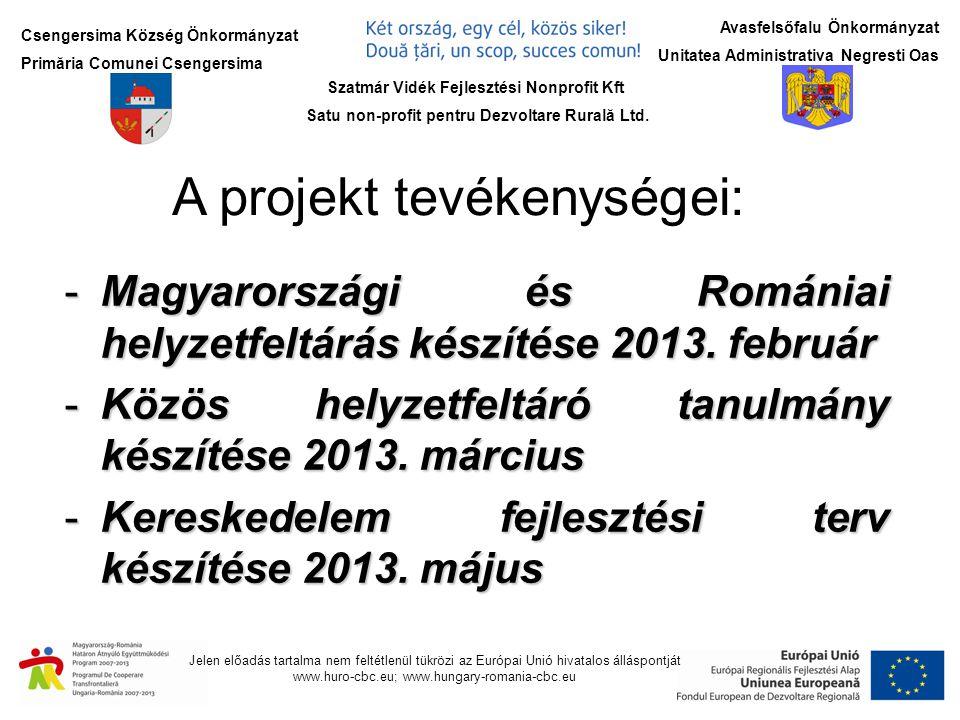 Csengersima Község Önkormányzat Primăria Comunei Csengersima Jelen előadás tartalma nem feltétlenül tükrözi az Európai Unió hivatalos álláspontját www.huro-cbc.eu; www.hungary-romania-cbc.eu Avasfelsőfalu Önkormányzat Unitatea Administrativa Negresti Oas -Magyarországi és Romániai helyzetfeltárás készítése 2013.
