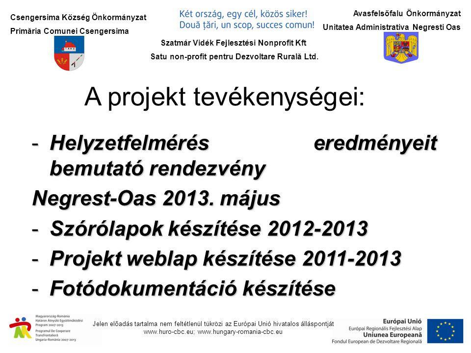 Csengersima Község Önkormányzat Primăria Comunei Csengersima Jelen előadás tartalma nem feltétlenül tükrözi az Európai Unió hivatalos álláspontját www.huro-cbc.eu; www.hungary-romania-cbc.eu Avasfelsőfalu Önkormányzat Unitatea Administrativa Negresti Oas A projekt forrásai Projekt Partner ERFA támogatás Nemzeti forrás Saját erő Projektrész költsége Szatmár Vidékfejlesztési Nonprofit Kft 30.101,903.541,401.770,7035.414,00 Unitatea Administrativa Negresti Oas 15.728,472.405,52370,0918.504,08 Csengersima Község Önkormányzat 9.435,851.110,10555,0511.101,00 Projekt összesen 53.761,118.562,132.695,8465.019,08 Szatmár Vidék Fejlesztési Nonprofit Kft Satu non-profit pentru Dezvoltare Rurală Ltd.