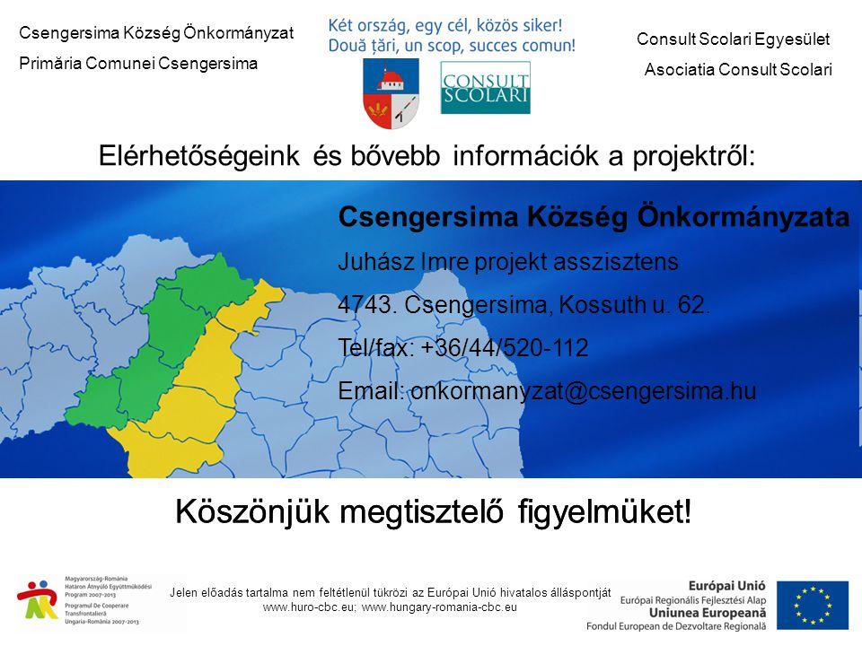 Csengersima Község Önkormányzat Primăria Comunei Csengersima Consult Scolari Egyesület Asociatia Consult Scolari Jelen előadás tartalma nem feltétlenül tükrözi az Európai Unió hivatalos álláspontját www.huro-cbc.eu; www.hungary-romania-cbc.eu Elérhetőségeink és bővebb információk a projektről: Csengersima Község Önkormányzata Juhász Imre projekt asszisztens 4743.