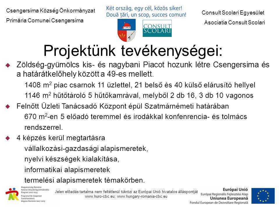 Csengersima Község Önkormányzat Primăria Comunei Csengersima Consult Scolari Egyesület Asociatia Consult Scolari Jelen előadás tartalma nem feltétlenül tükrözi az Európai Unió hivatalos álláspontját www.huro-cbc.eu; www.hungary-romania-cbc.eu Projektünk tevékenységei:  Zöldség-gyümölcs kis- és nagybani Piacot hozunk létre Csengersima és a határátkelőhely között a 49-es mellett.