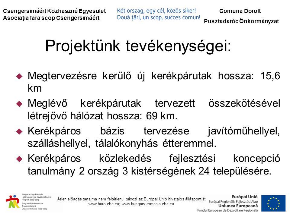 Jelen előadás tartalma nem feltétlenül tükrözi az Európai Unió hivatalos álláspontját www.huro-cbc.eu; www.hungary-romania-cbc.eu Projektünk tevékenys