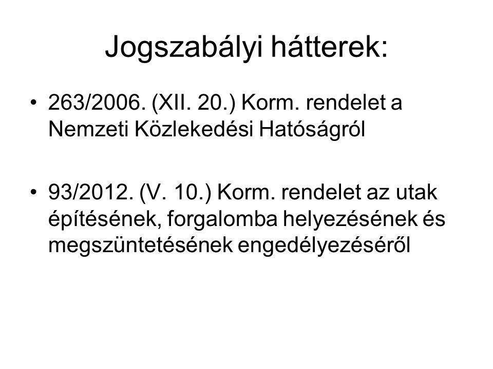 Jogszabályi hátterek: 263/2006. (XII. 20.) Korm. rendelet a Nemzeti Közlekedési Hatóságról 93/2012. (V. 10.) Korm. rendelet az utak építésének, forgal