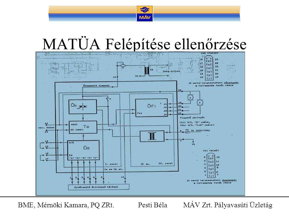 BME, Mérnöki Kamara, PQ ZRt. Pesti Béla MÁV Zrt. Pályavasúti Üzletág MATÜA Felépítése ellenőrzése MATÜA felépítése Ellenőrzése