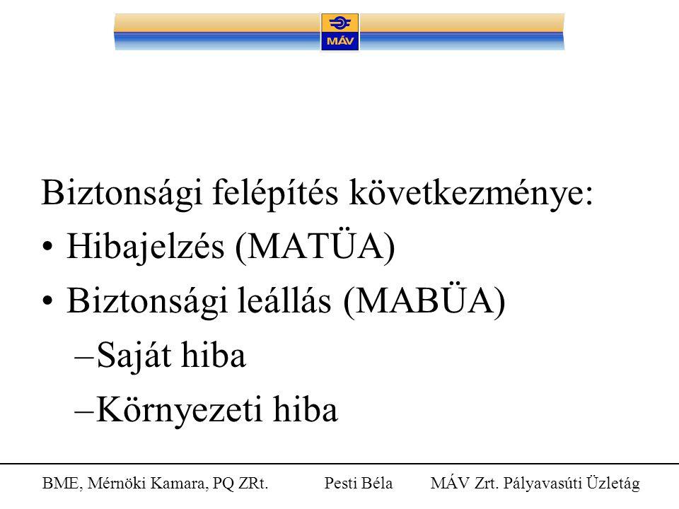 BME, Mérnöki Kamara, PQ ZRt. Pesti Béla MÁV Zrt. Pályavasúti Üzletág Biztonsági felépítés következménye: Hibajelzés (MATÜA) Biztonsági leállás (MABÜA)