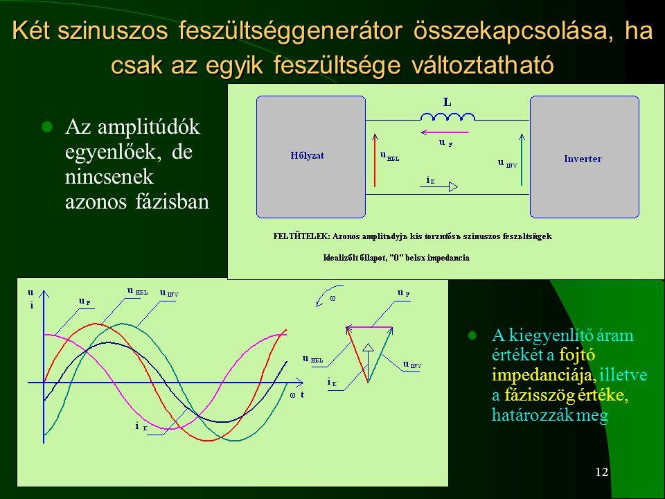 12 Két szinuszos feszültséggenerátor összekapcsolása, ha csak az egyik feszültsége változtatható Az amplitúdók egyenlőek, de nincsenek azonos fázisban