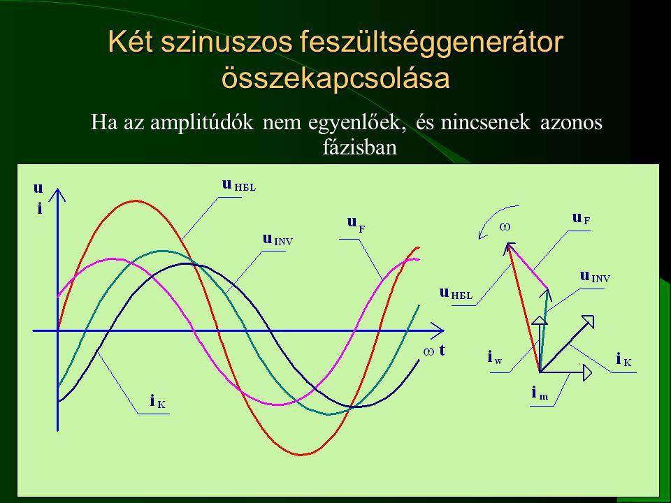 14 Két szinuszos feszültséggenerátor összekapcsolása Ha az amplitúdók nem egyenlőek, és nincsenek azonos fázisban