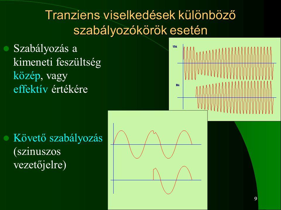 10 A párhuzamos kapcsolás feltételei: Feszültség generátorok nagy belső ellenállással u1-R1(it+ik)=u2-R2(it-ik) Feszültség generátorok kis belső ellenállással A feszültségek egyezése ellenére a párhuzamosan kapcsolt generátorok áramait szabályozni kell.