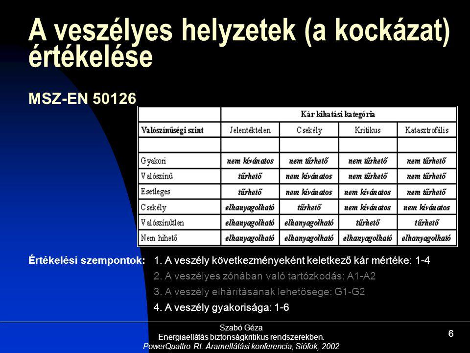 Szabó Géza Energiaellátás biztonságkritikus rendszerekben. PowerQuattro Rt. Áramellátási konferencia, Siófok, 2002 6 A veszélyes helyzetek (a kockázat